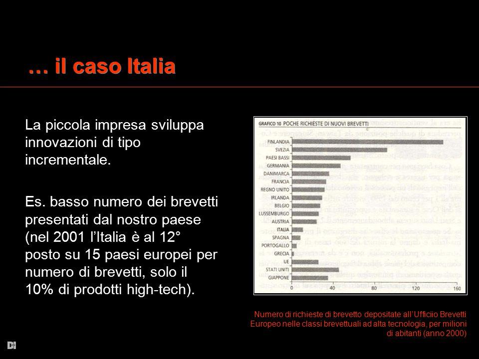 … il caso Italia La piccola impresa sviluppa innovazioni di tipo incrementale.