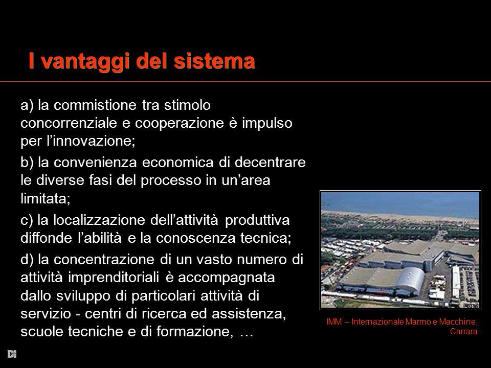 I vantaggi del sistema a) la commistione tra stimolo concorrenziale e cooperazione è impulso per l'innovazione;