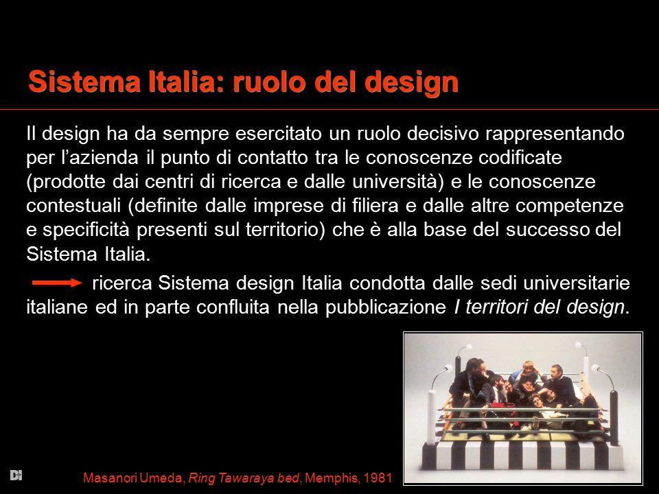 Sistema Italia: ruolo del design