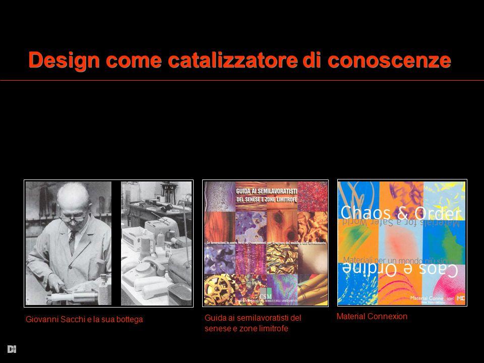 Design come catalizzatore di conoscenze