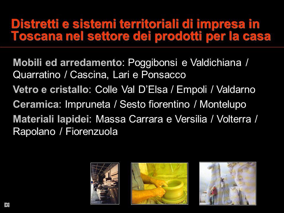 Distretti e sistemi territoriali di impresa in Toscana nel settore dei prodotti per la casa