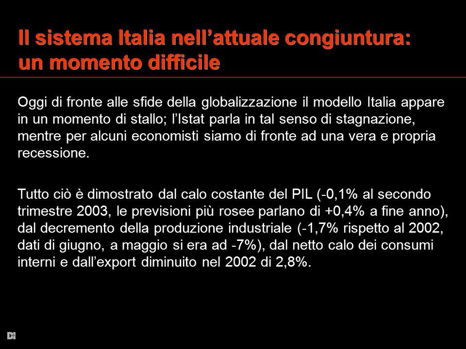 Il sistema Italia nell'attuale congiuntura: un momento difficile