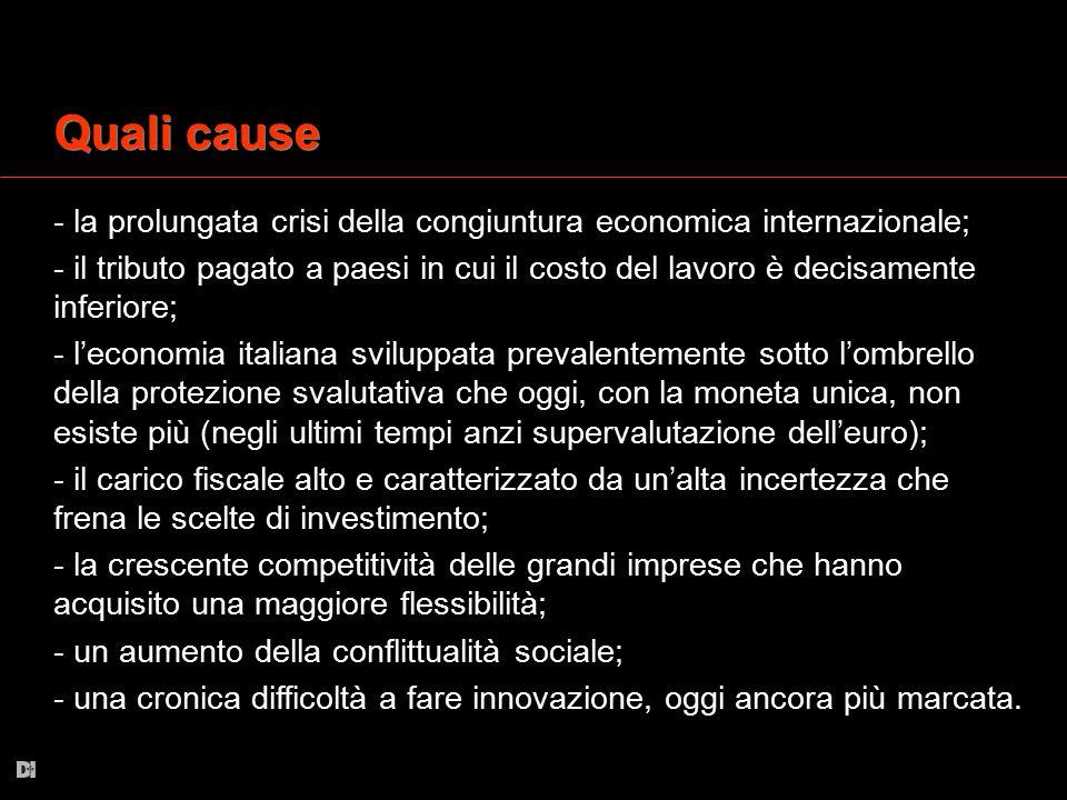 Quali cause - la prolungata crisi della congiuntura economica internazionale;