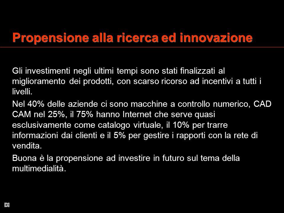 Propensione alla ricerca ed innovazione