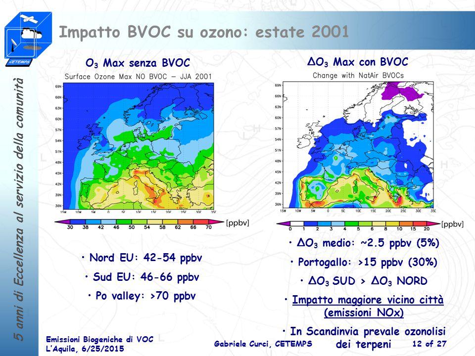 Impatto BVOC su ozono: estate 2001
