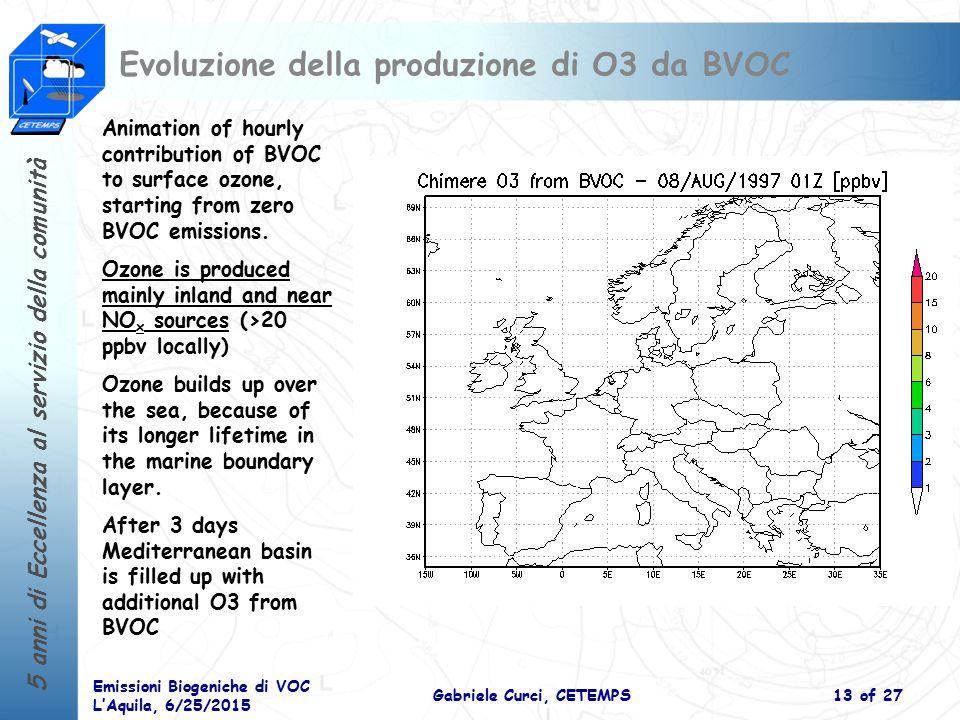 Evoluzione della produzione di O3 da BVOC