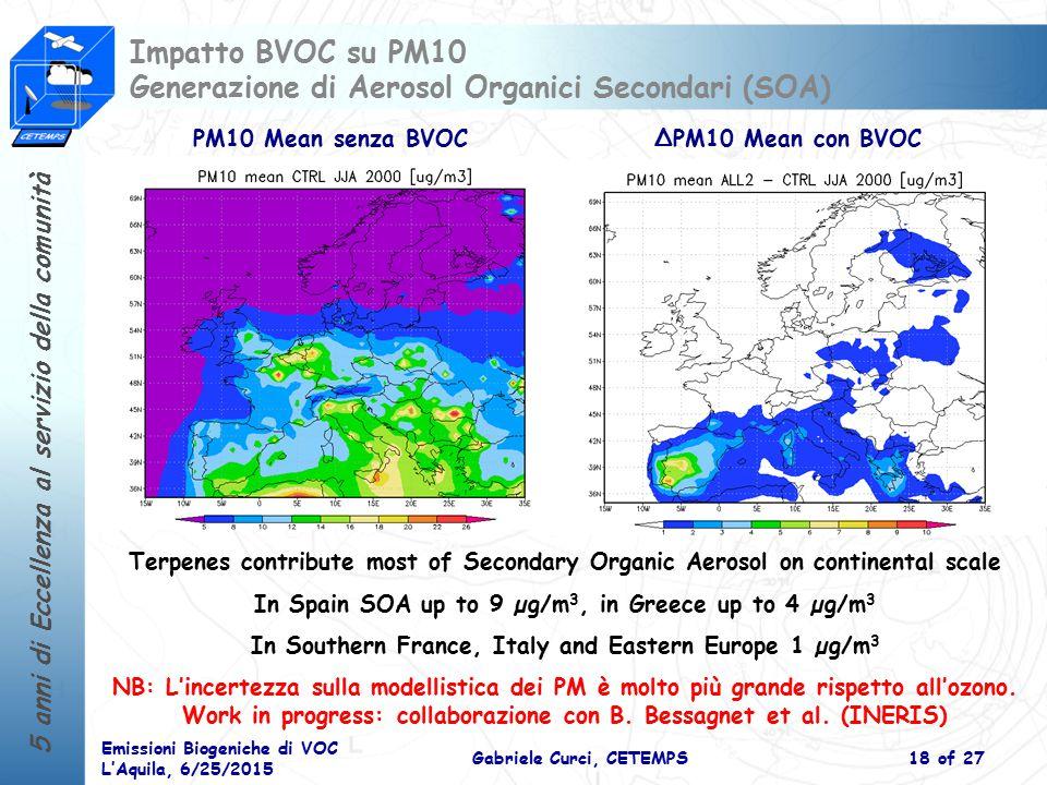 Impatto BVOC su PM10 Generazione di Aerosol Organici Secondari (SOA)