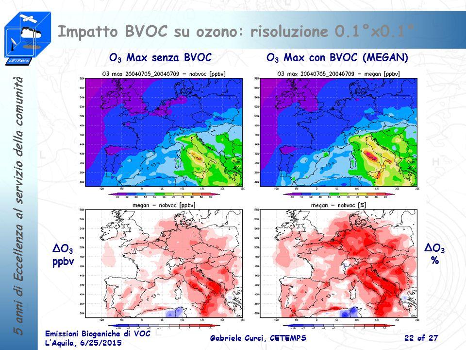Impatto BVOC su ozono: risoluzione 0.1°x0.1°