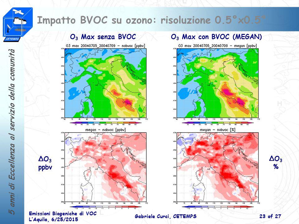 Impatto BVOC su ozono: risoluzione 0.5°x0.5°