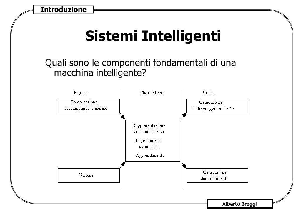 Sistemi Intelligenti Quali sono le componenti fondamentali di una macchina intelligente