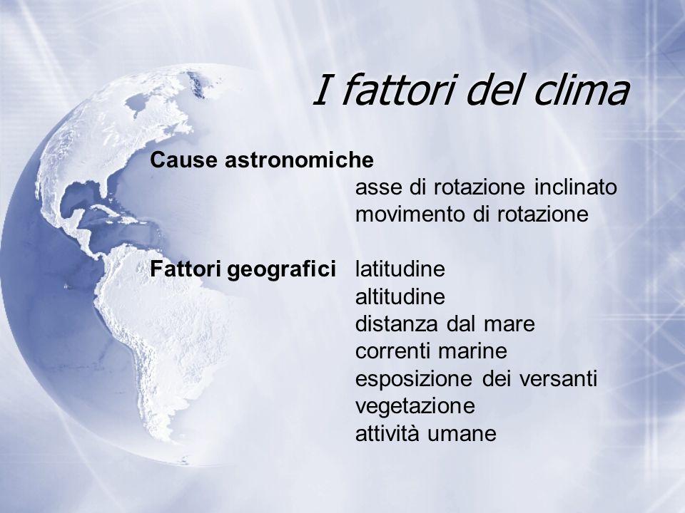 I fattori del clima Cause astronomiche asse di rotazione inclinato