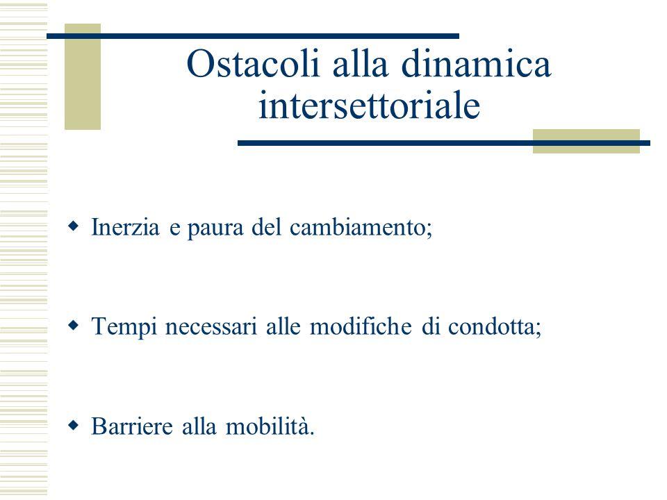 Ostacoli alla dinamica intersettoriale