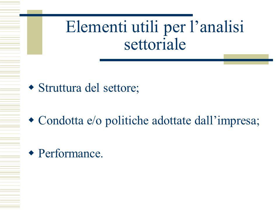 Elementi utili per l'analisi settoriale