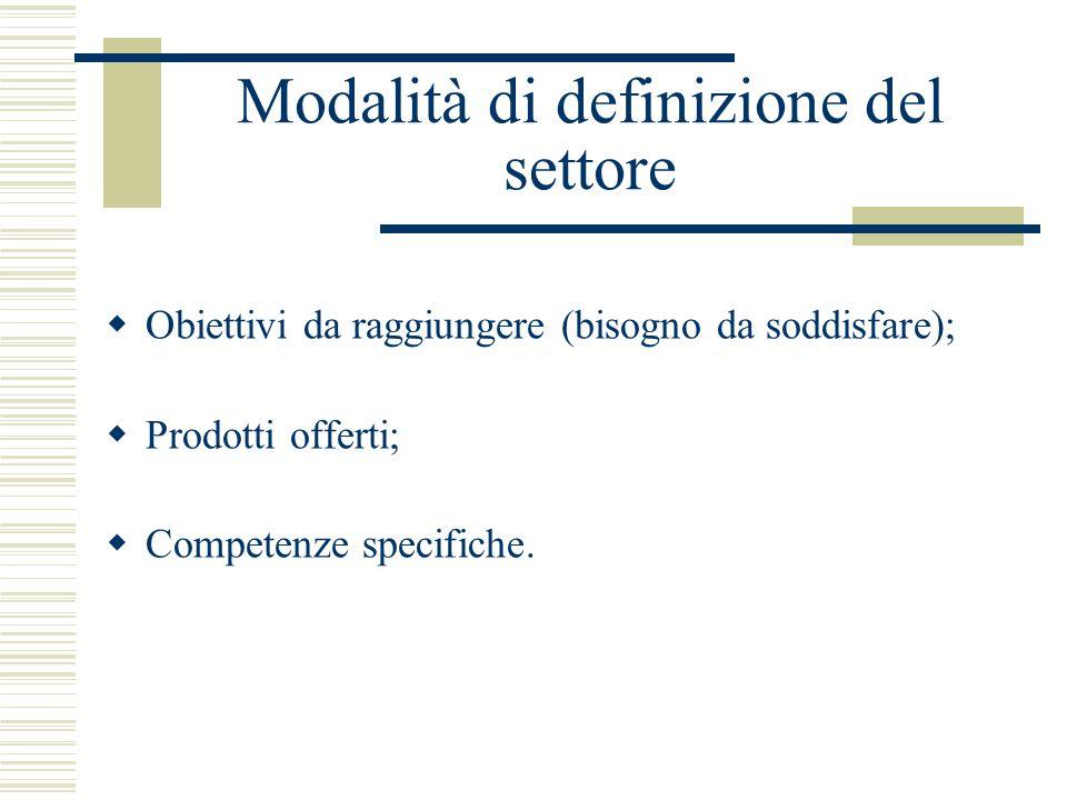 Modalità di definizione del settore
