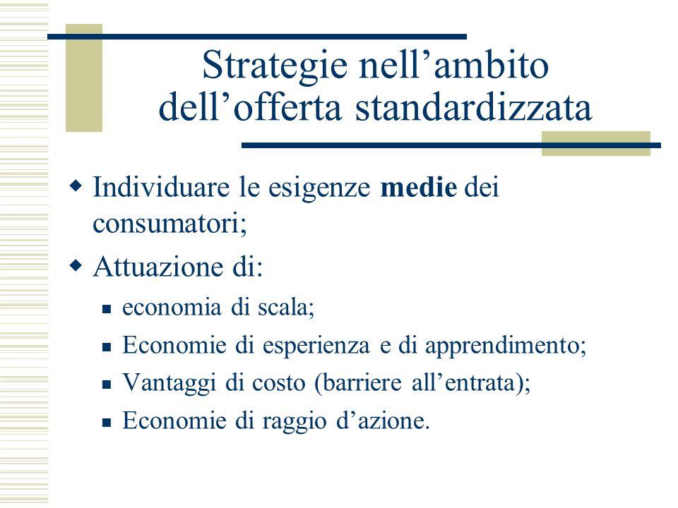 Strategie nell'ambito dell'offerta standardizzata