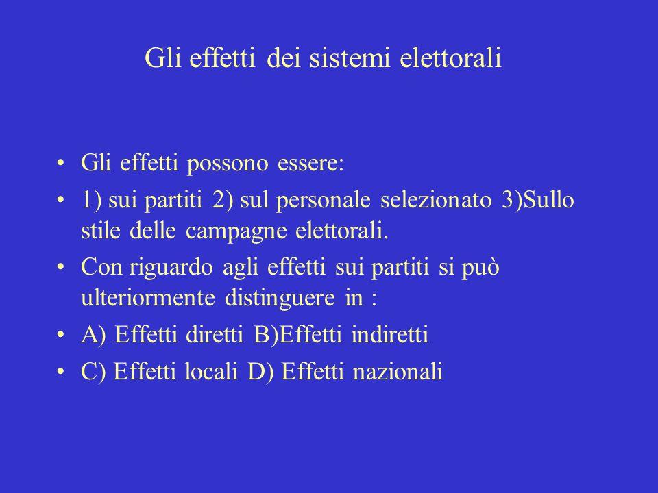 Gli effetti dei sistemi elettorali