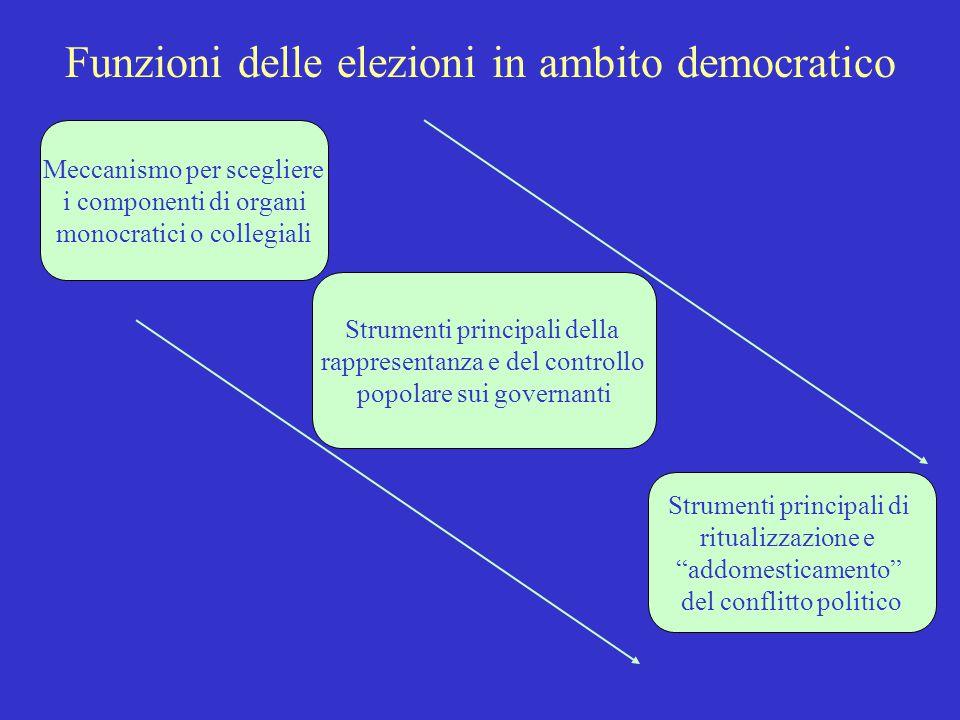 Funzioni delle elezioni in ambito democratico
