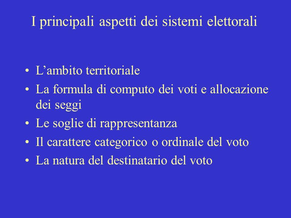 I principali aspetti dei sistemi elettorali