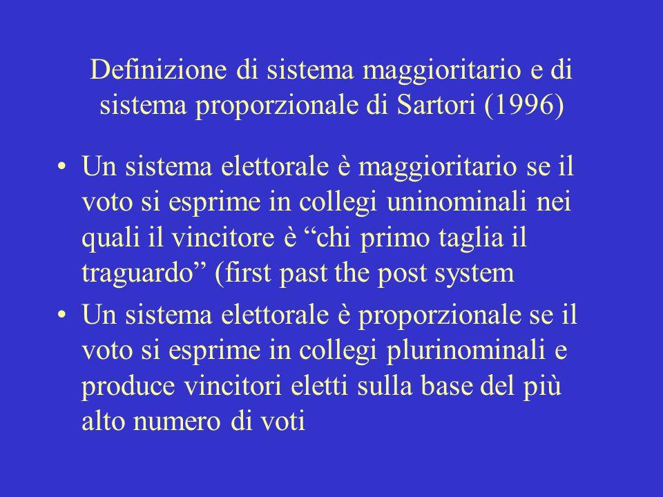 Definizione di sistema maggioritario e di sistema proporzionale di Sartori (1996)