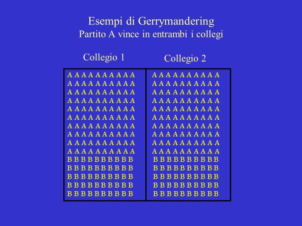 Esempi di Gerrymandering Partito A vince in entrambi i collegi