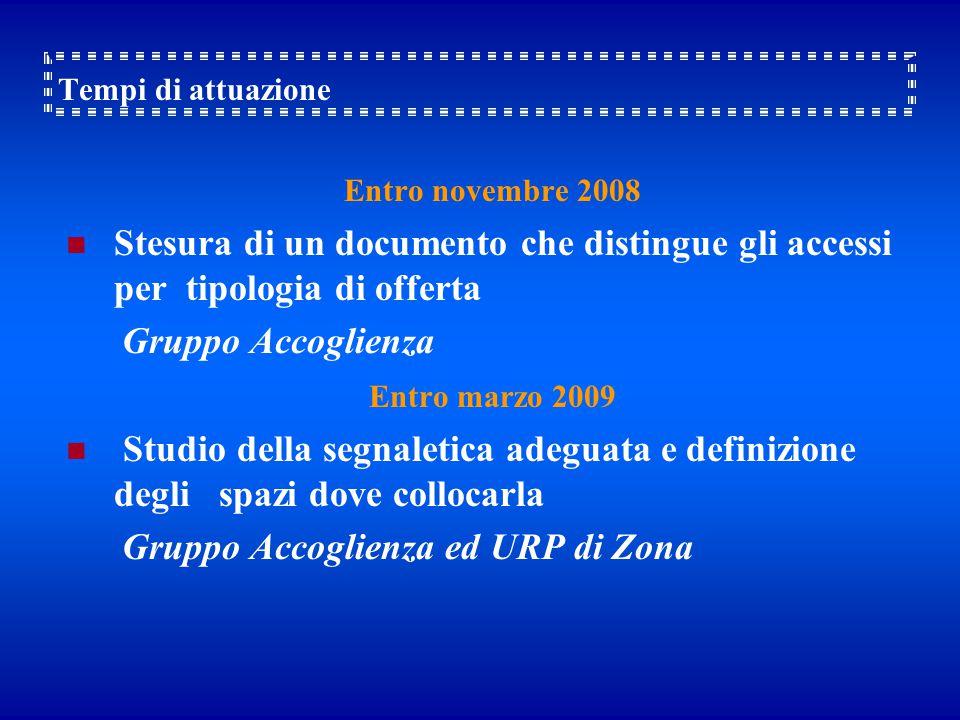 Gruppo Accoglienza ed URP di Zona