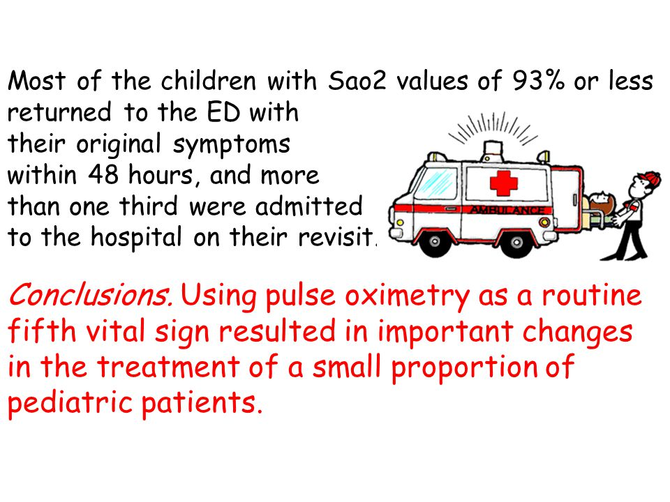 Most of the children with Sao2 values of 93% or less returned to the ED with