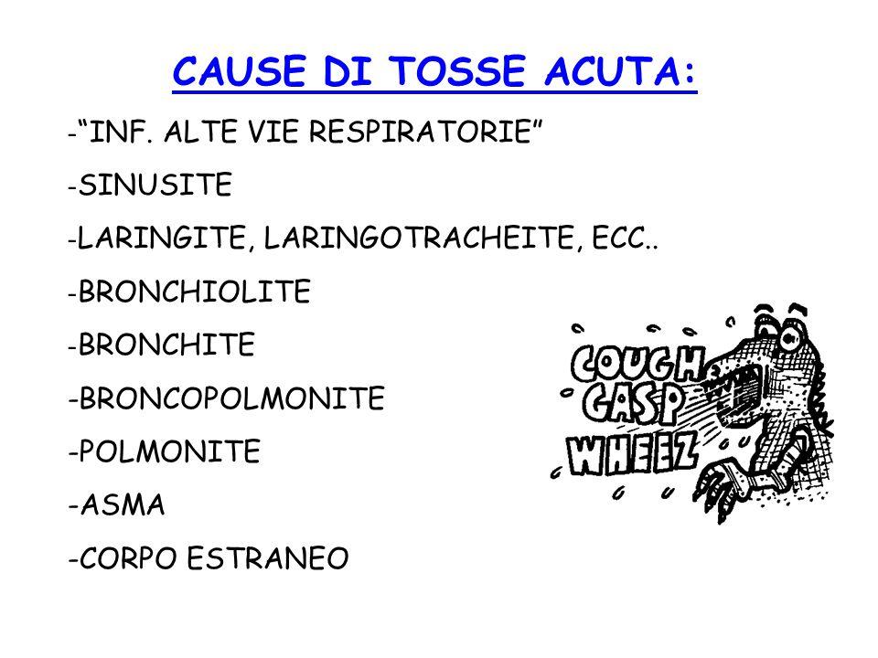 CAUSE DI TOSSE ACUTA: INF. ALTE VIE RESPIRATORIE SINUSITE