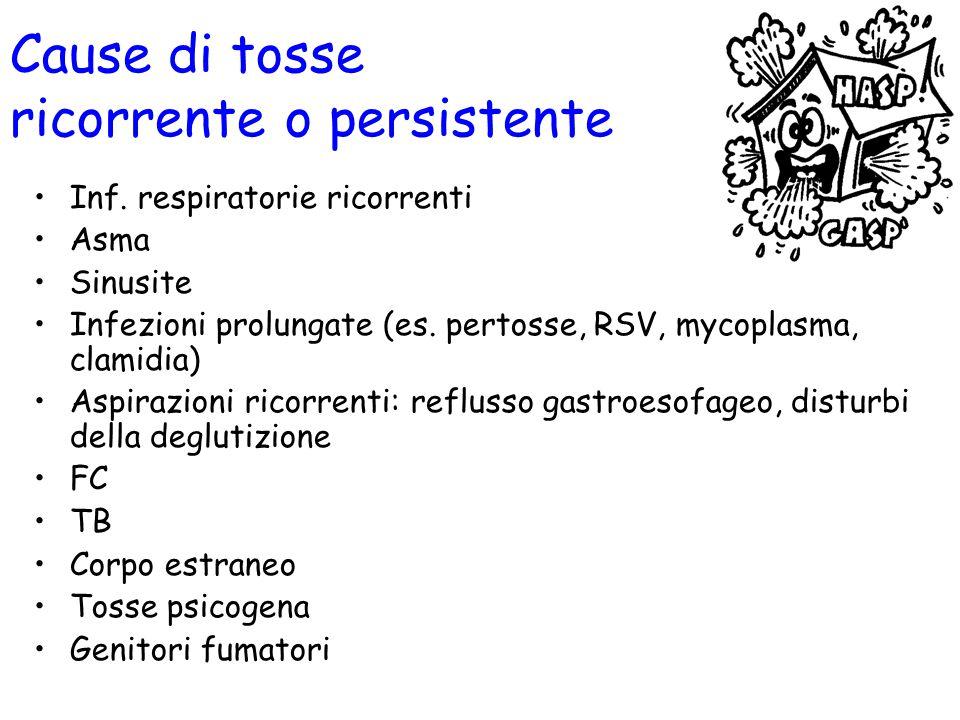 Cause di tosse ricorrente o persistente