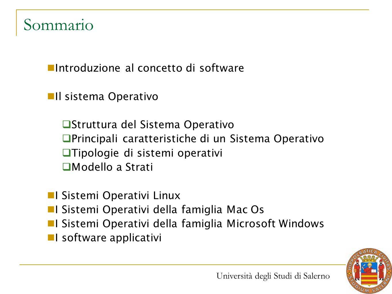 Sommario Introduzione al concetto di software Il sistema Operativo