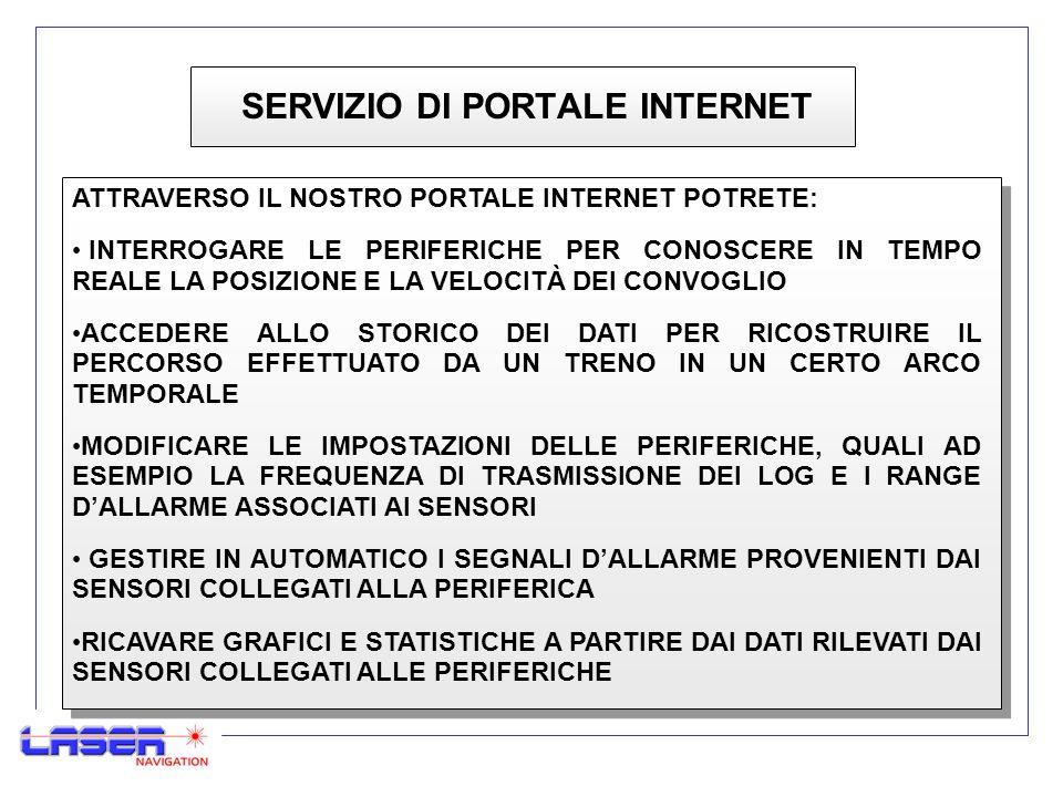 SERVIZIO DI PORTALE INTERNET