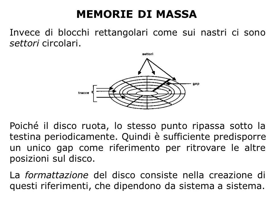 MEMORIE DI MASSA Invece di blocchi rettangolari come sui nastri ci sono settori circolari.