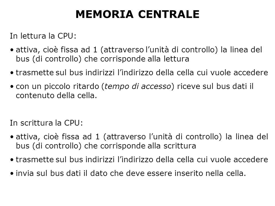 MEMORIA CENTRALE In lettura la CPU: