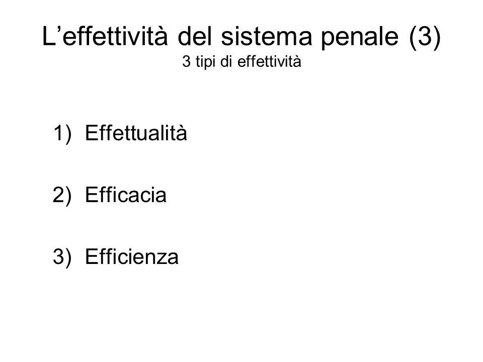 L'effettività del sistema penale (3) 3 tipi di effettività