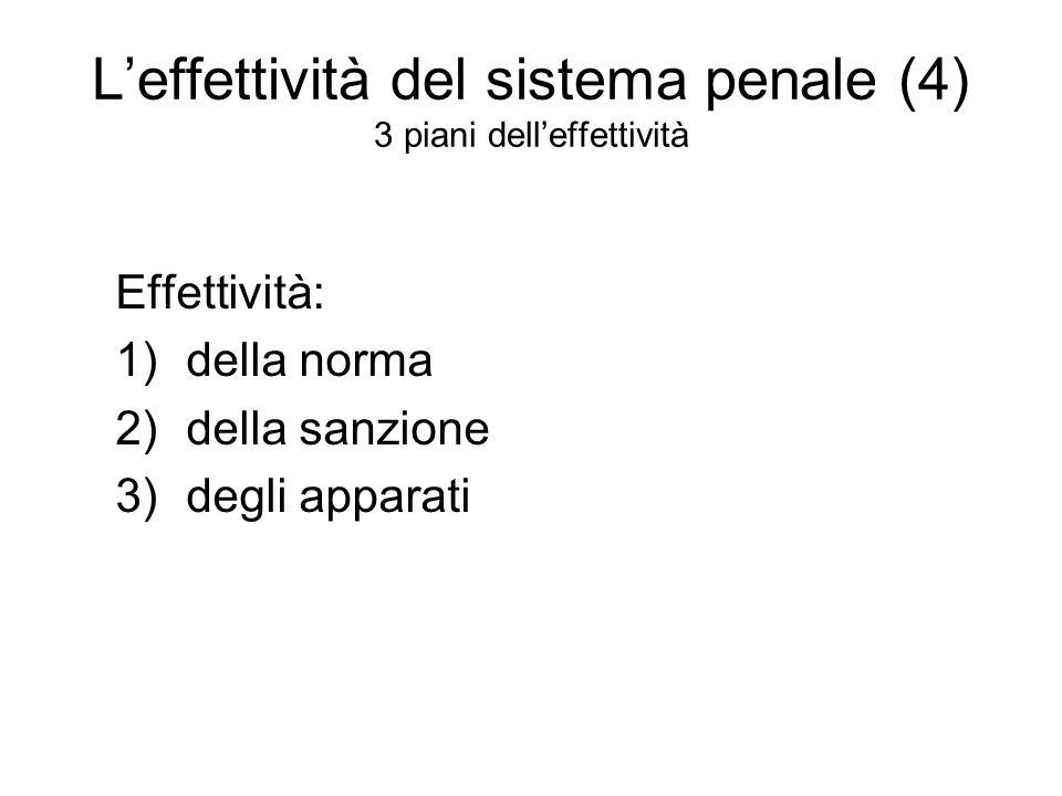 L'effettività del sistema penale (4) 3 piani dell'effettività