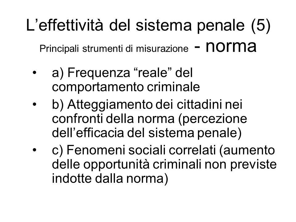L'effettività del sistema penale (5) Principali strumenti di misurazione - norma