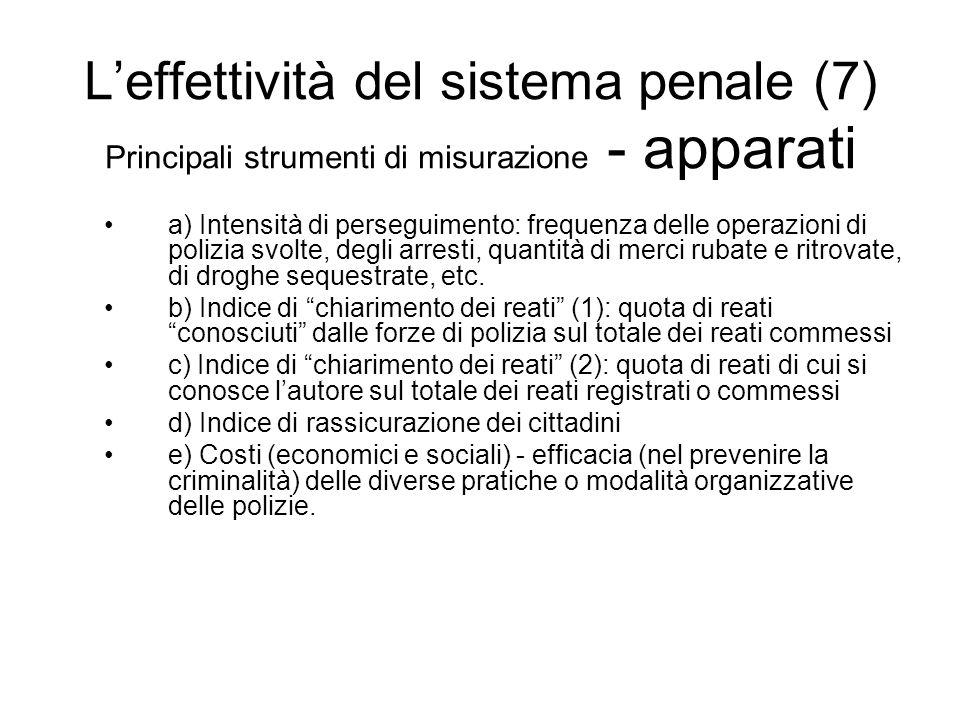 L'effettività del sistema penale (7) Principali strumenti di misurazione - apparati