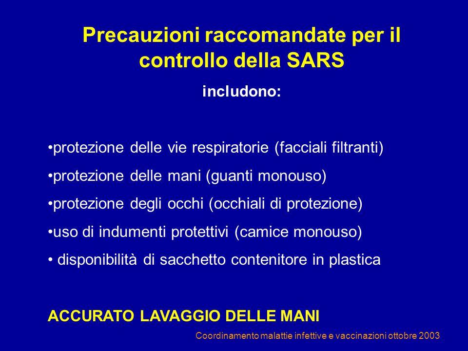 Precauzioni raccomandate per il controllo della SARS