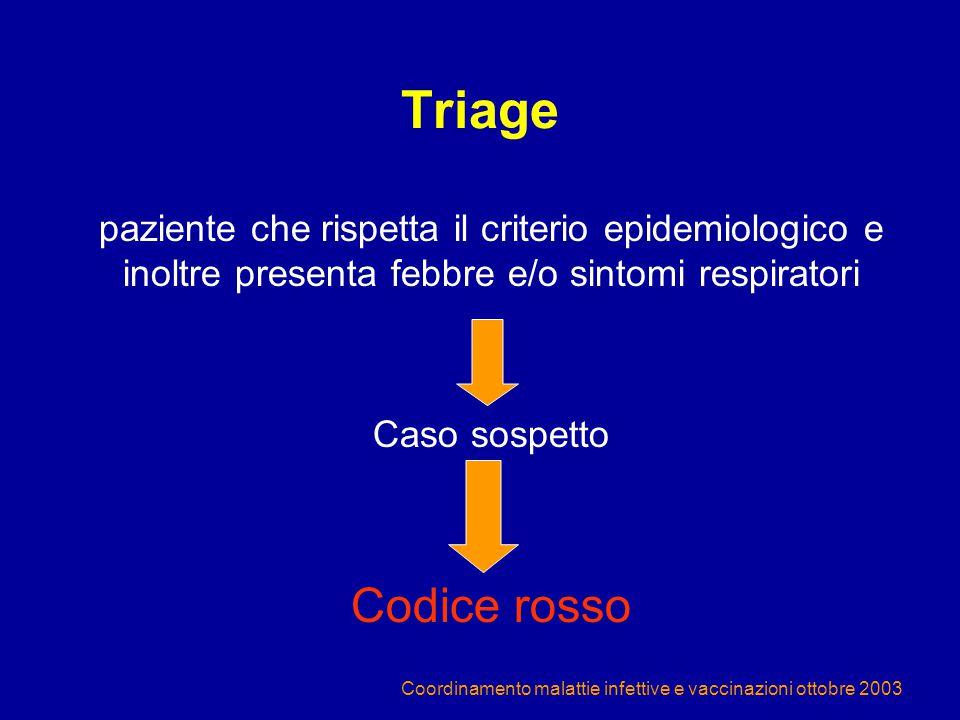 Triage paziente che rispetta il criterio epidemiologico e inoltre presenta febbre e/o sintomi respiratori.