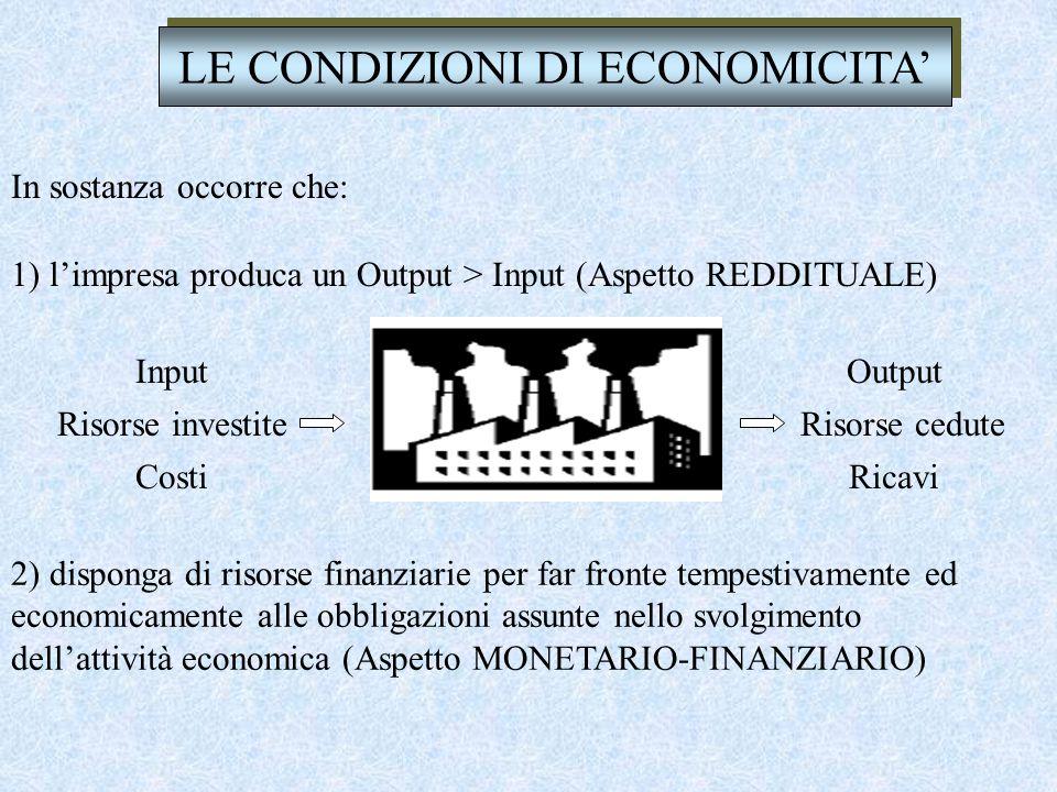LE CONDIZIONI DI ECONOMICITA'