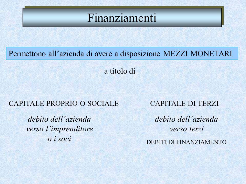 Finanziamenti Permettono all'azienda di avere a disposizione MEZZI MONETARI. a titolo di. CAPITALE PROPRIO O SOCIALE.