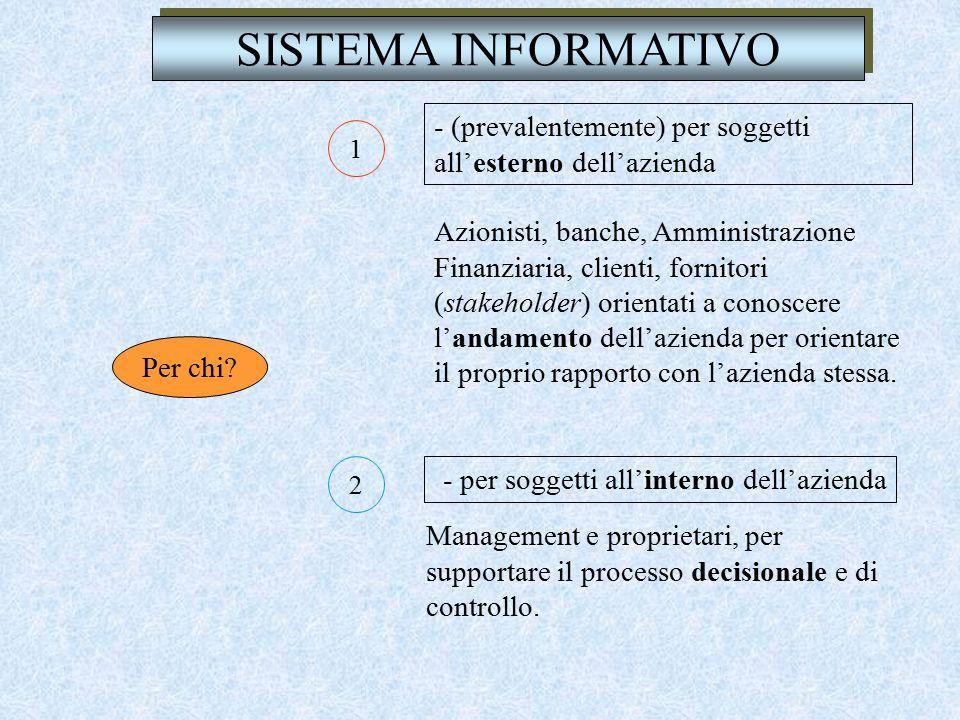 SISTEMA INFORMATIVO - (prevalentemente) per soggetti all'esterno dell'azienda. 1.