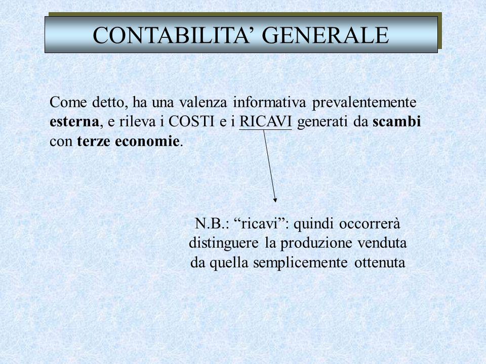 CONTABILITA' GENERALE