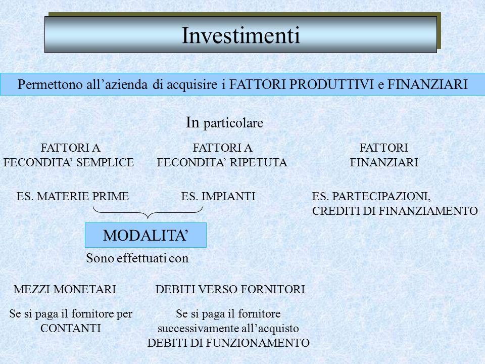 Investimenti In particolare MODALITA'