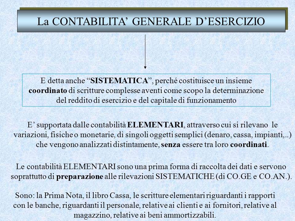 La CONTABILITA' GENERALE D'ESERCIZIO