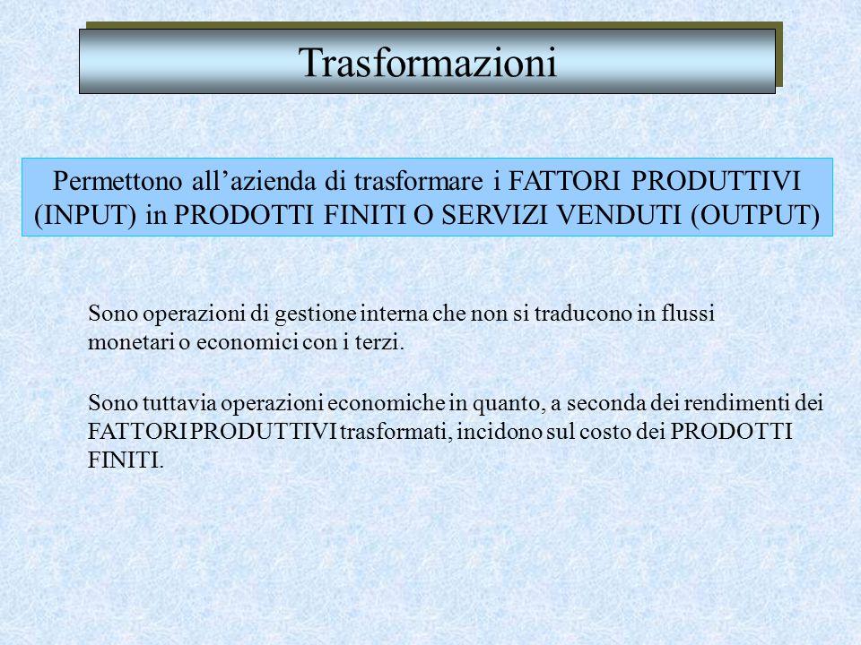 Trasformazioni Permettono all'azienda di trasformare i FATTORI PRODUTTIVI (INPUT) in PRODOTTI FINITI O SERVIZI VENDUTI (OUTPUT)
