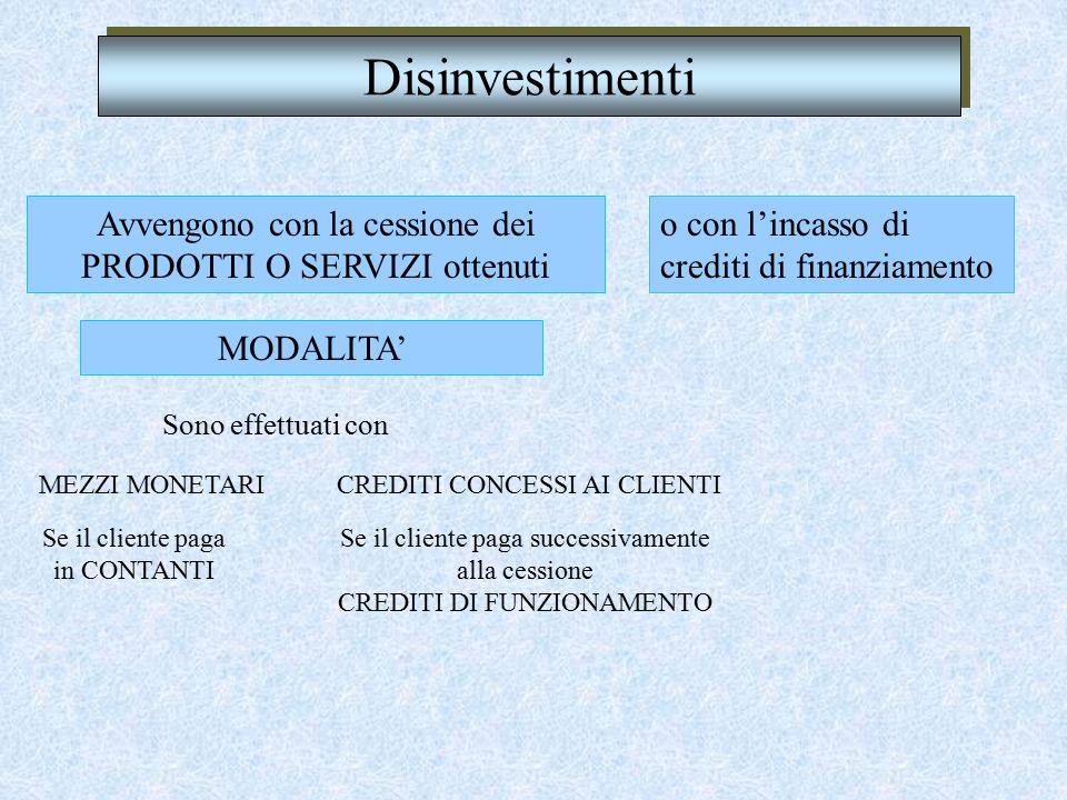 Disinvestimenti Avvengono con la cessione dei PRODOTTI O SERVIZI ottenuti. o con l'incasso di crediti di finanziamento.