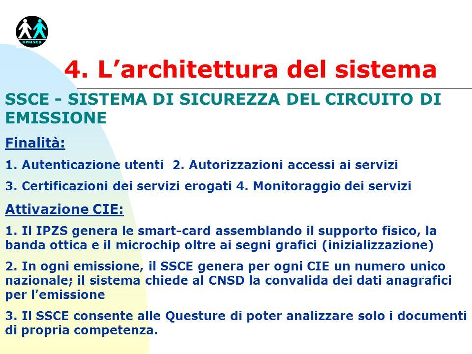 4. L'architettura del sistema