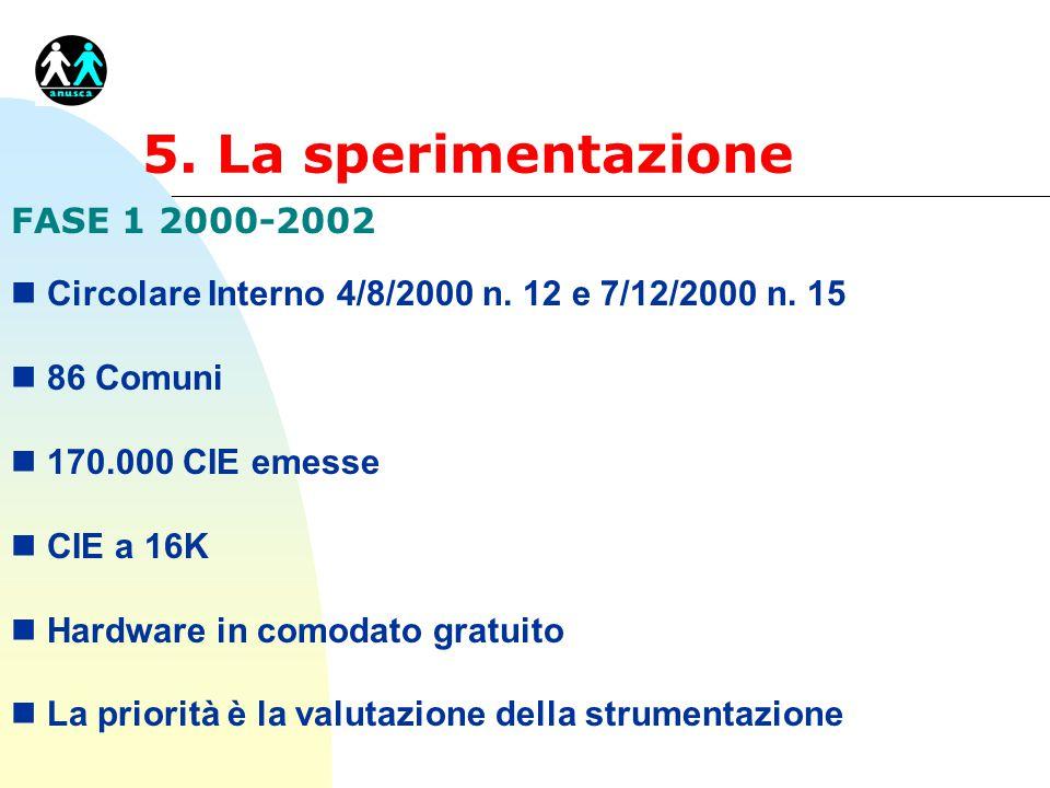 5. La sperimentazione FASE 1 2000-2002
