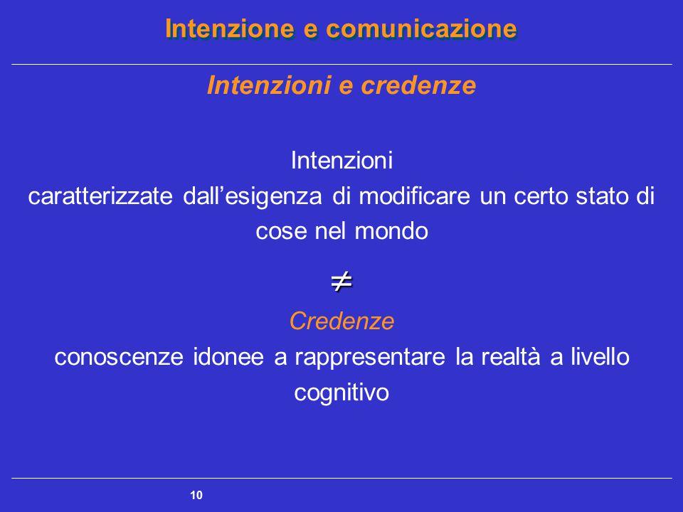  Intenzioni e credenze Intenzioni