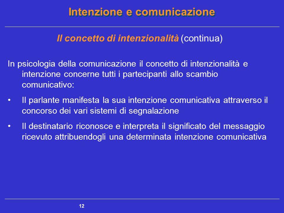 Il concetto di intenzionalità (continua)
